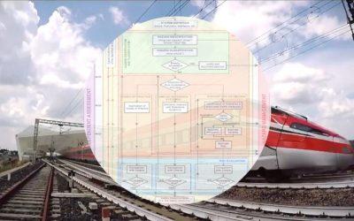 Professionista Esperto in valutazione del rischio ferroviario di cui al Reg.(UE) 402/2013 e Verifica CE dei sottosistemi ferroviari