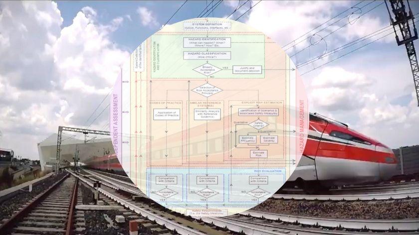 Processi di gestione rischio ferroviario