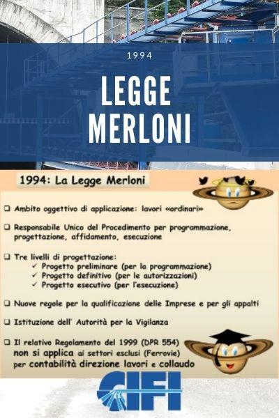 Legge Merloni e lavori pubblici