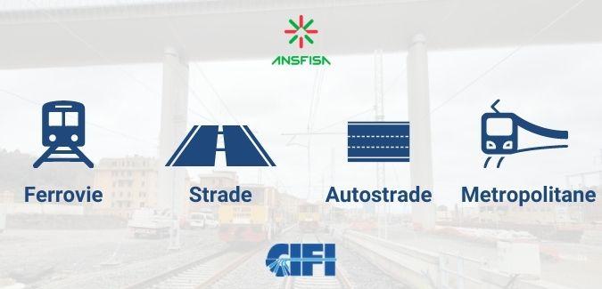 Ansfisa - promuove la sicurezza e vigila su ferrovie Strade Autostrade Metropolitane